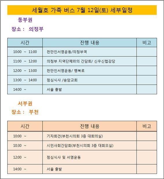 7/12 세월호 가족버스 세부일정